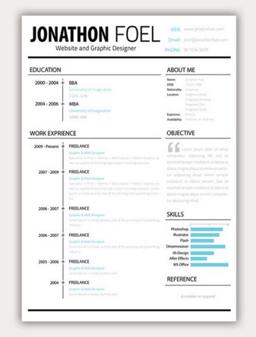 Amazing Collection Of Free Cv/Resume Templates