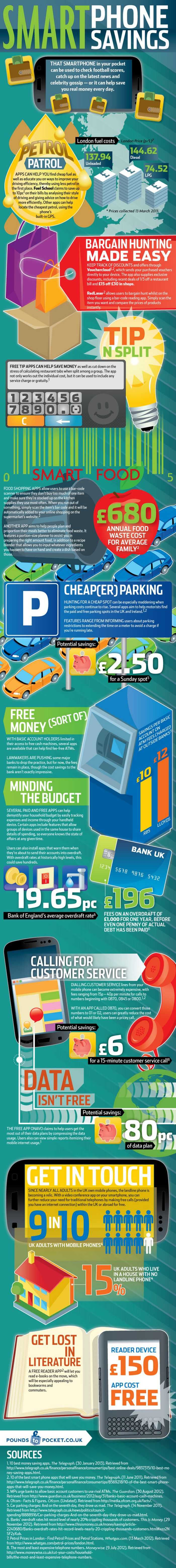 Infographic: Be Smart and Save Money with your Smartphone