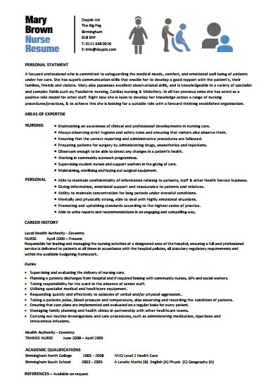Resumes For Nurses Template. Nursing Resume Examples Picture ...