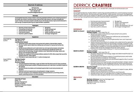 Business Analyst Resume Tips and Samples – It Business Analyst Resume Sample