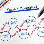 Top 10 Project Management Tools